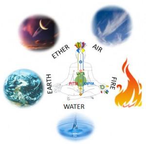 5 elements of Ayurveda